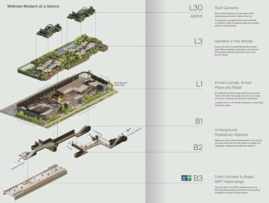 midtown-modern-siteplan-singapore